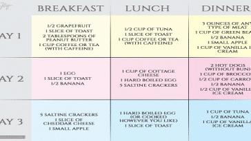 diet-chart1-600x300